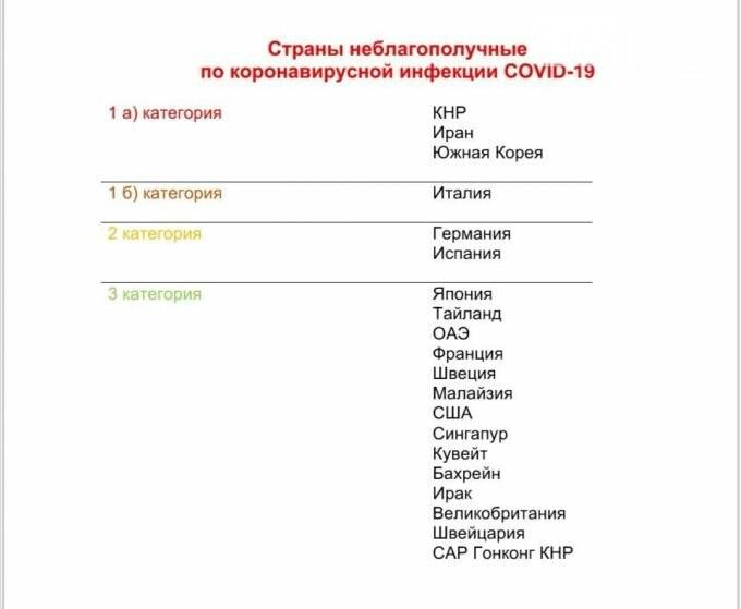 В Казахстане внесены изменения в список стран, небезопасных к распространению коронавируса, фото-1